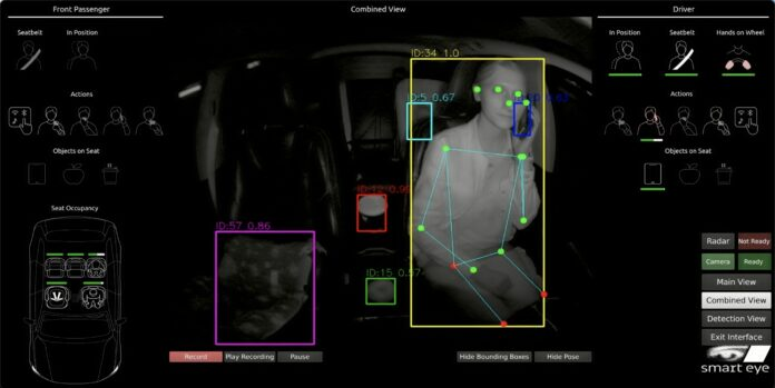 Smart Eye's Interior Sensing system, which provides complete driver and cabin monitoring, tracking eye gaze, body key points, activities and objects in a vehicle, seat occupancy and more.